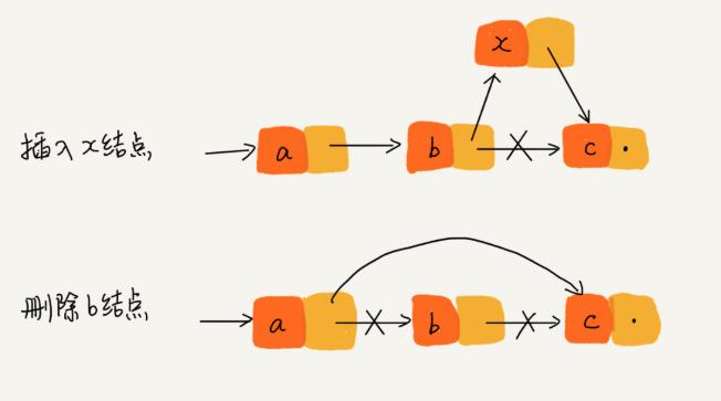 linked_list3
