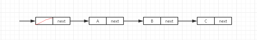 linked_listx2